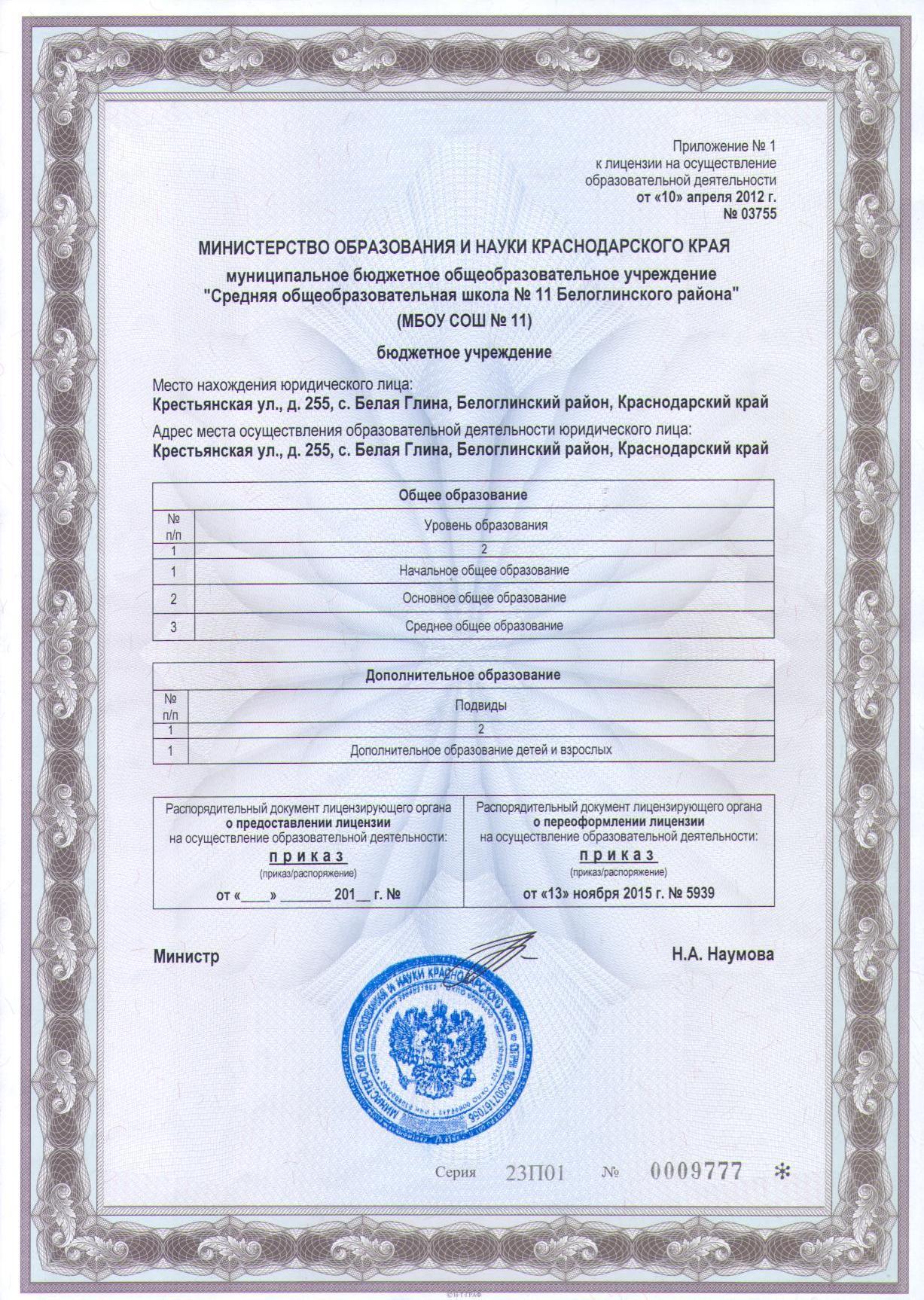 Приложение к лицензии на право ведения образовательной деятельности.